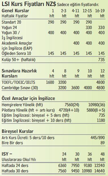 lsi-auckland-fiyatlar-2014