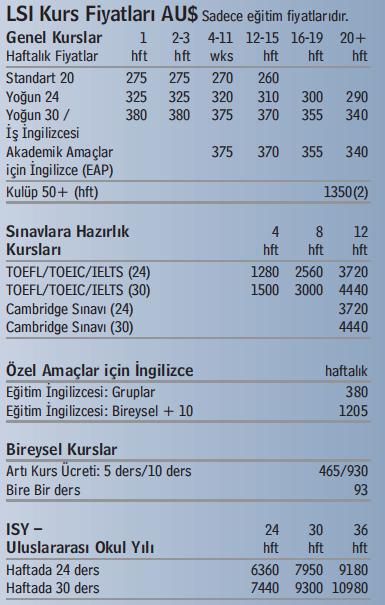 lsi-brisbane-fiyatlar-2014
