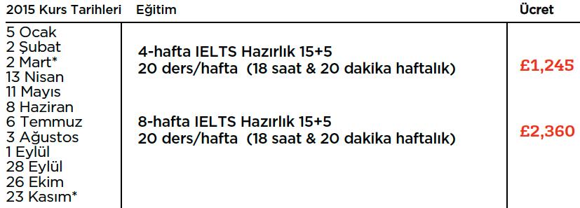 IH-londra-IELTS