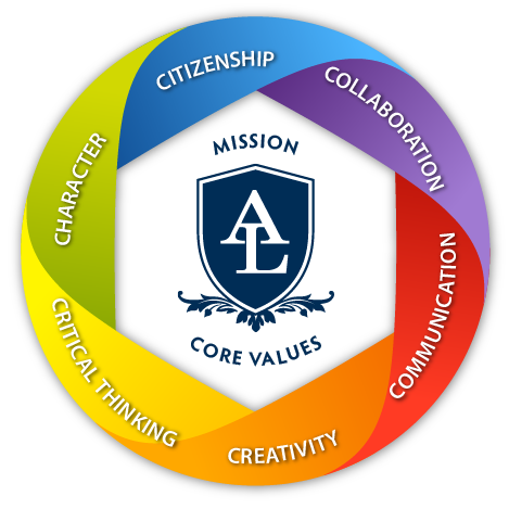 core-curriculum-logo-circleonly-01